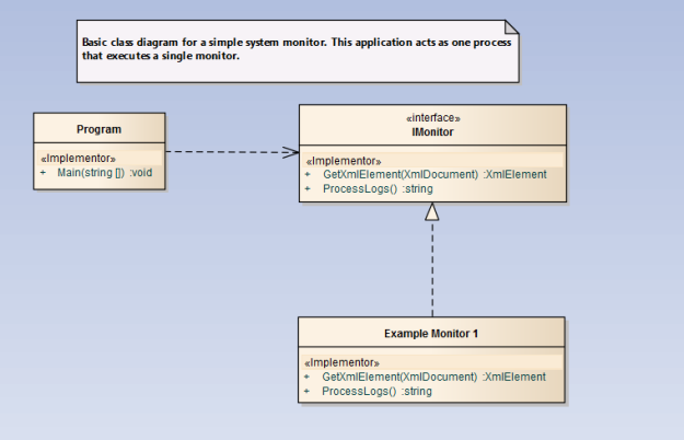 One Process – Single Monitor