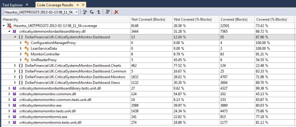 Visual Studio 2012 - Code Coverage