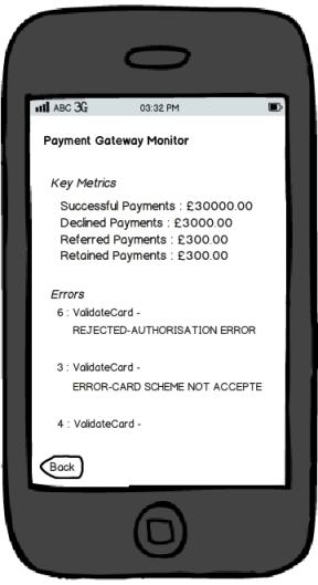 Monitor Application IPhone Screenshot