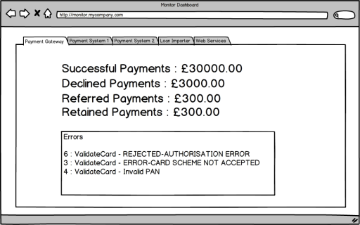 Monitor Application Website Screenshot