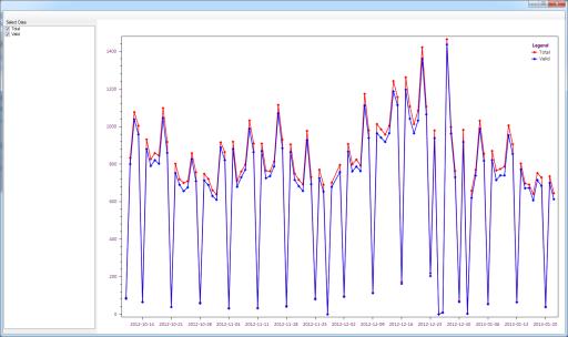 System Monitor Run Chart