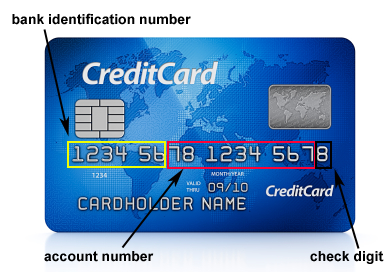 Validating Card Numbers with the Luhn Check Algorithm