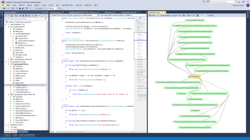 Visual Studio 2013 Code Map from a Code Lens