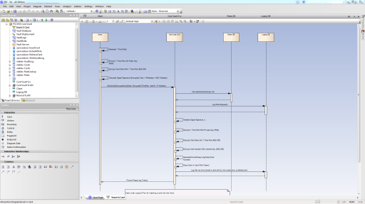 Enterprise Architect UML Diagramming Tool