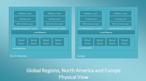 Global Regions, North America and Europe : Physical View