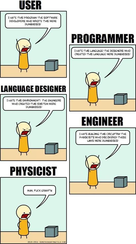programmers vs engineers