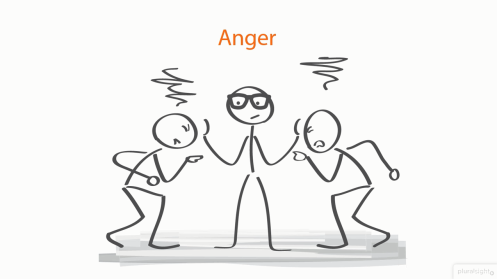Conflict Resolution in the Workplace by Stephen Haunts for Pluralsight