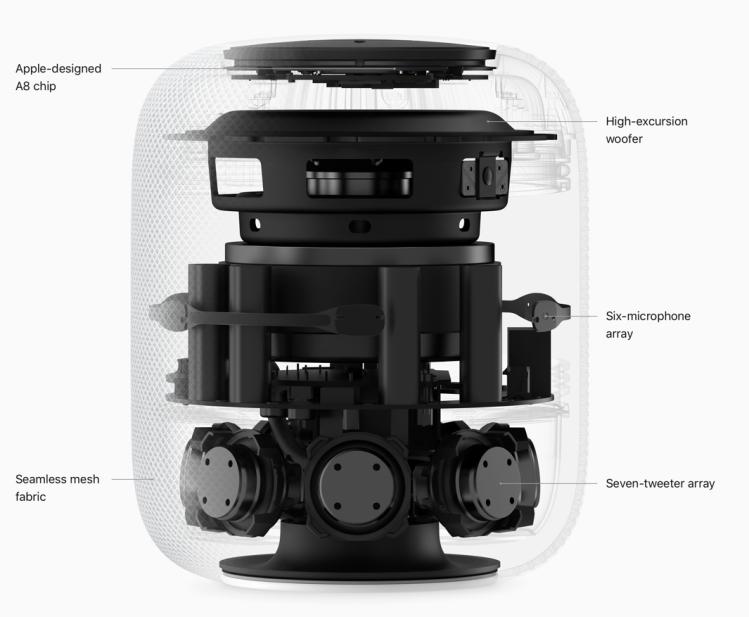 Apple HomePod internal speak and mic arrays