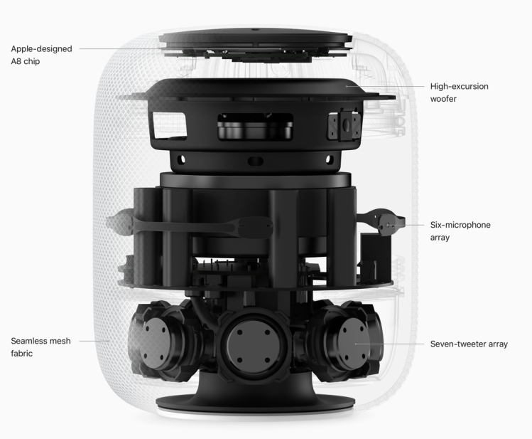 Apple HomePod internal speak and mic arrays